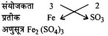 RBSE Solutions for Class 9 Science Chapter 4 रासायनिक बंध व रासायनिक समीकरण 8