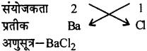 RBSE Solutions for Class 9 Science Chapter 4 रासायनिक बंध व रासायनिक समीकरण 9