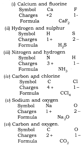 RBSE Solutions for Class 9 Science Chapter 4 Chemical Bond and Chemical Equation 7