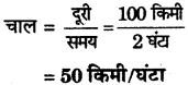 RBSE Solutions for Class 9 Science Chapter 9 बल और गति 1