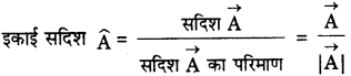 RBSE Solutions for Class 9 Science Chapter 9 बल और गति 14