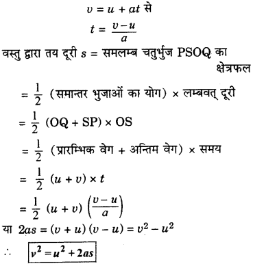 RBSE Solutions for Class 9 Science Chapter 9 बल और गति 20