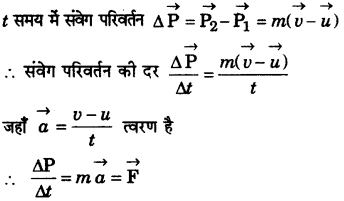 RBSE Solutions for Class 9 Science Chapter 9 बल और गति 22