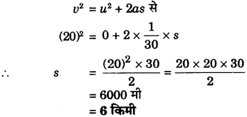 RBSE Solutions for Class 9 Science Chapter 9 बल और गति 4