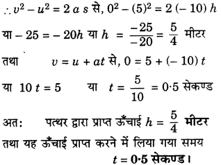 RBSE Solutions for Class 9 Science Chapter 9 बल और गति 43