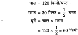 RBSE Solutions for Class 9 Science Chapter 9 बल और गति 8