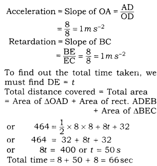 RBSE Solutions for Class 9 Science Chapter 9 Force and Motion 24