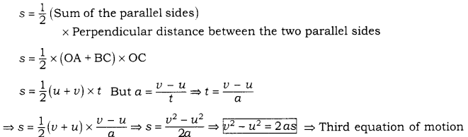 RBSE Solutions for Class 9 Science Chapter 9 Force and Motion 5