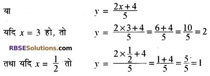 Rajasthan Board RBSE Class 10 Maths Chapter 4 दो चरों वाले रैखिक समीकरण एवं असमिकाएँ Ex 4.1 10
