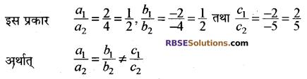 Rajasthan Board RBSE Class 10 Maths Chapter 4 दो चरों वाले रैखिक समीकरण एवं असमिकाएँ Ex 4.1 2